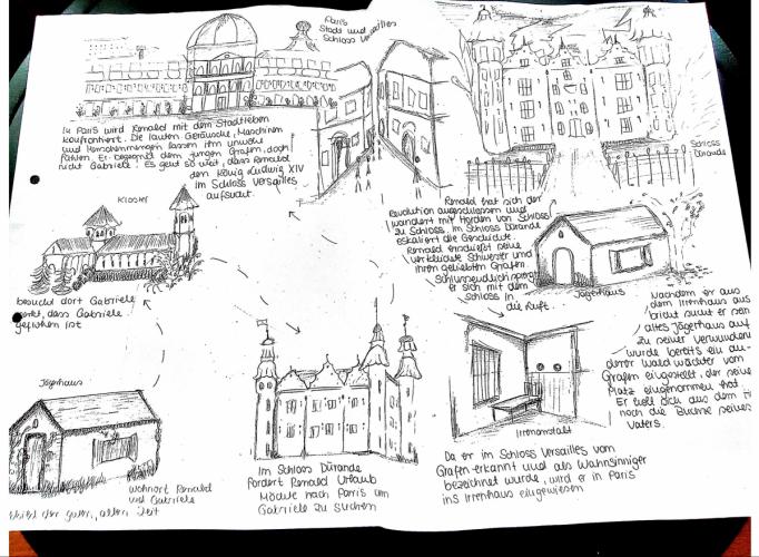 2. Semester, Schaubild zur Figur Renald aus J. v. Eichendorffs Schloss Dürande